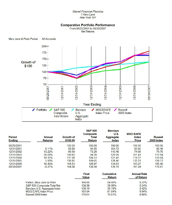 LineGraphComplete-580