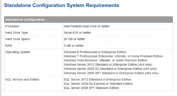 SystemRequirements-580